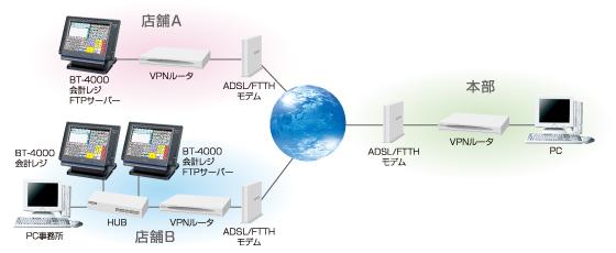 http://arch.casio.jp/image/ecr/images/bt4000/bt4000_img_006.jpg